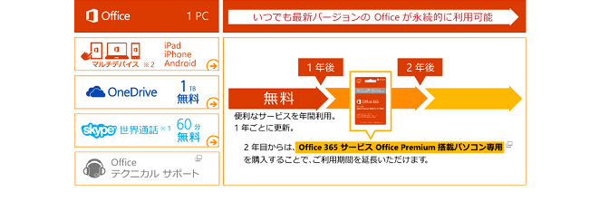 officeprem77