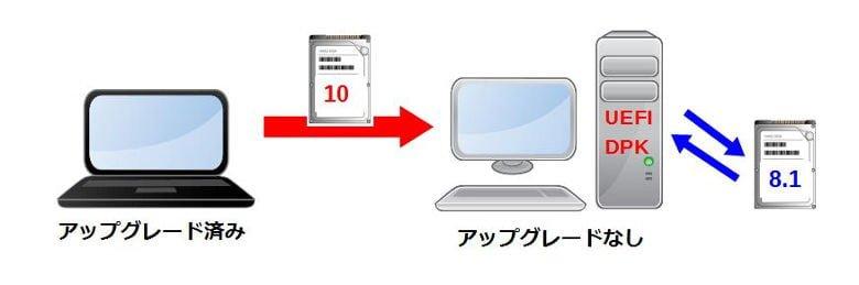 license-test3
