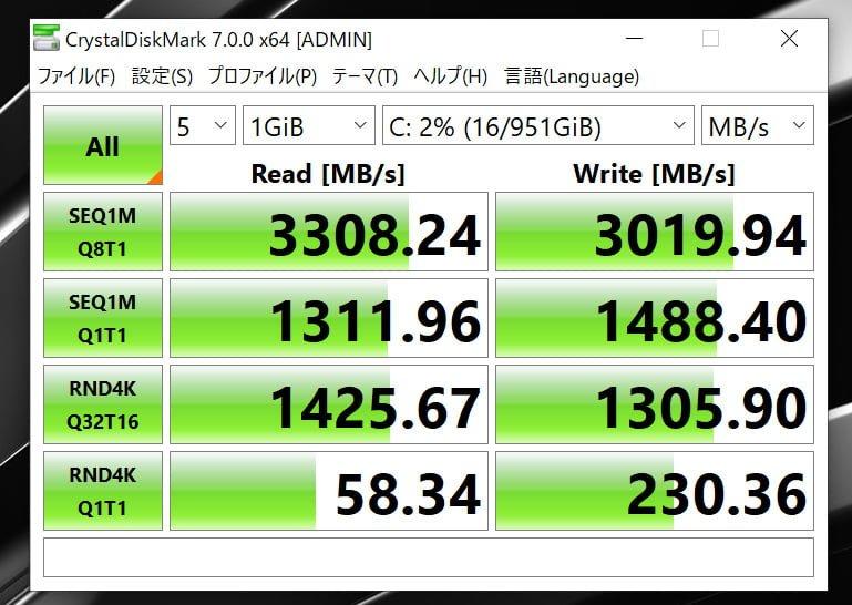 1TB SSDのCrystalDiskMark7.0.0の結果